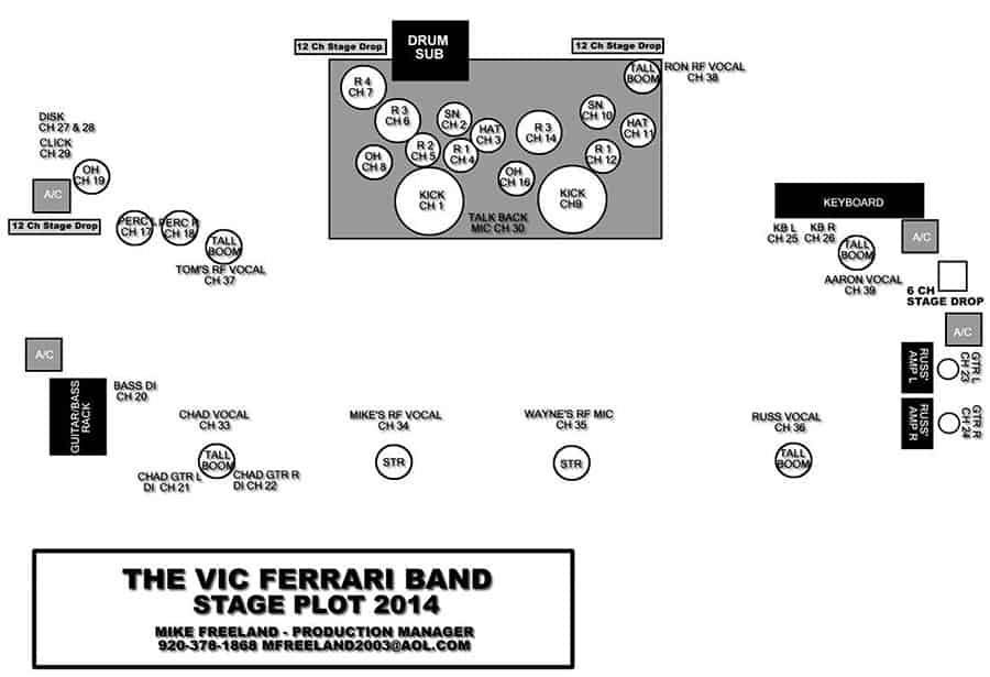 stage plot template - vic ferrari band stage plots vic ferrari band